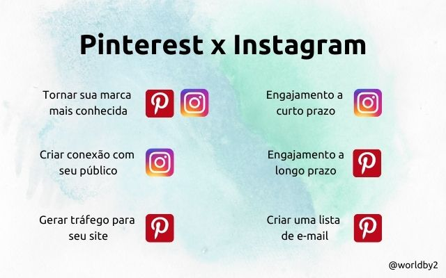 pinterest ou instagram
