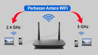 Beza Wifi 2.4 GHz dan 5 GHz