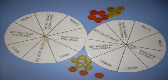 """jogo de matemática que se chama """"PERDE-GANHA"""" e é uma excelente oportunidade de trabalhar matemática com os alunos de forma lúdica,trabalhando diferentes conceitos das operações fundamentais."""