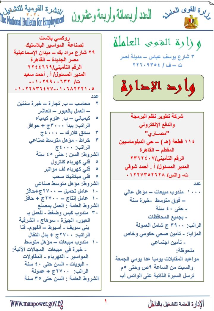 2081 وظيفة خاليه بالنشره القومية للتشغيل لشهر أكتوبر ونوفمبر 2020 من وزارة القوى العاملة المصريه