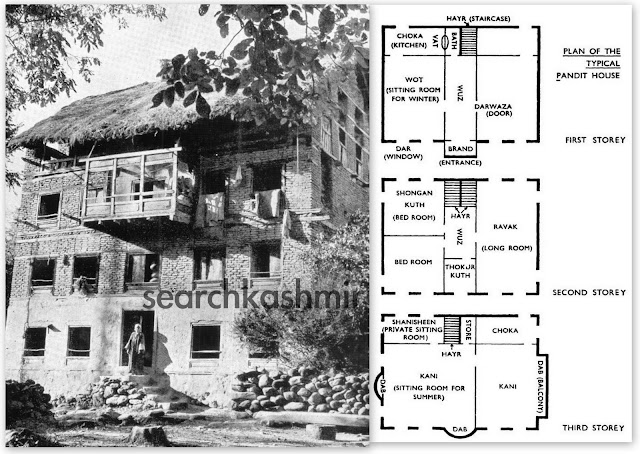 Plan of the Typical Pandit House -Search Kashmir