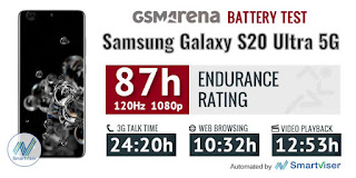 Samsung Galaxy S20+ : The Battery