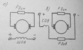 Динамическое торможение электродвигателя