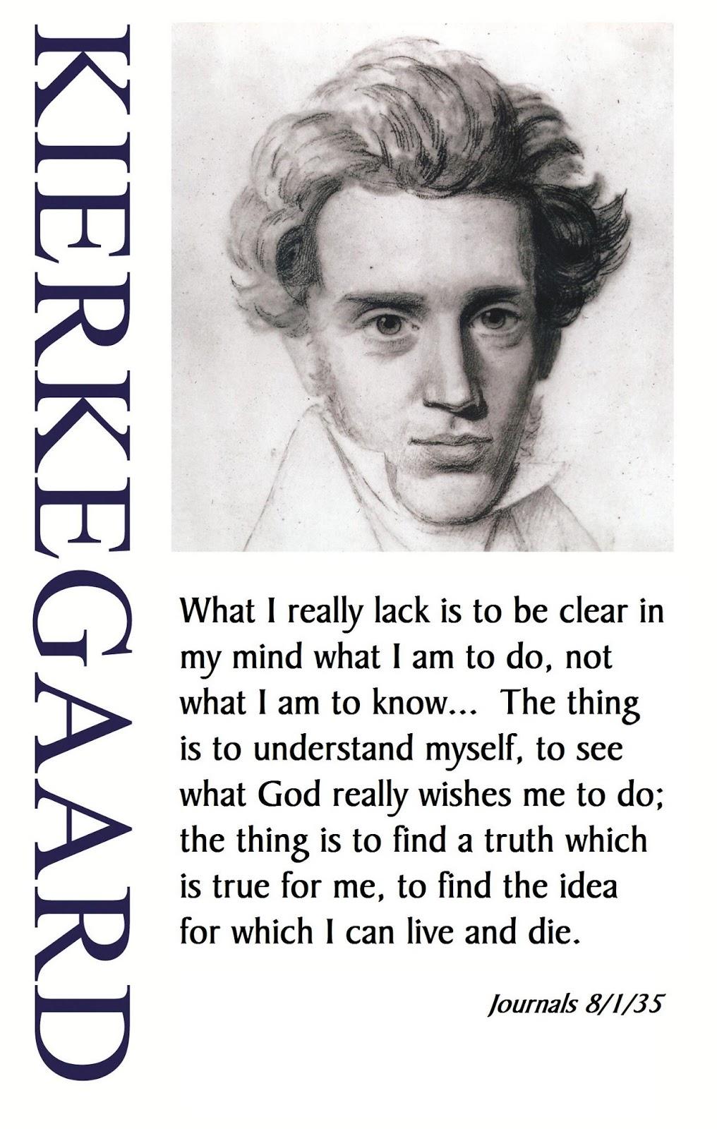Image result for Soren Kierkegaard blogspot.com
