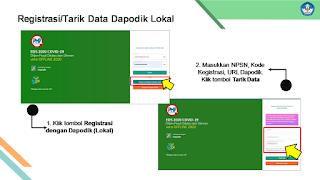 PMP Tarik Data Lokal