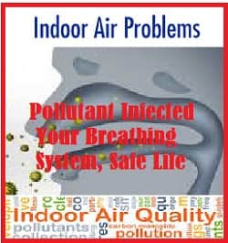 Pollution, Area, Fact, Sources, Remedy, Indoor, Air