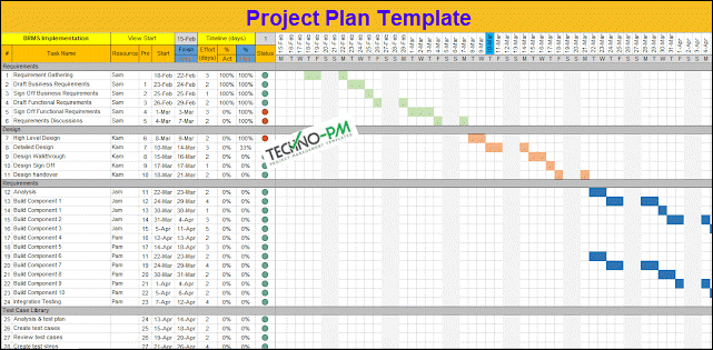 project plan template, Project Plan Template Excel, how to create a project plan in excel
