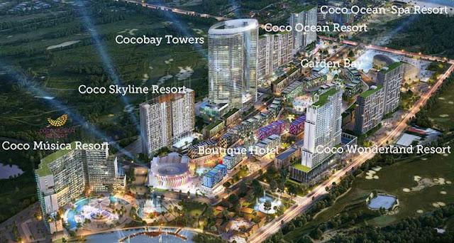 Các dự án con tại Cocobay Đà Nẵng