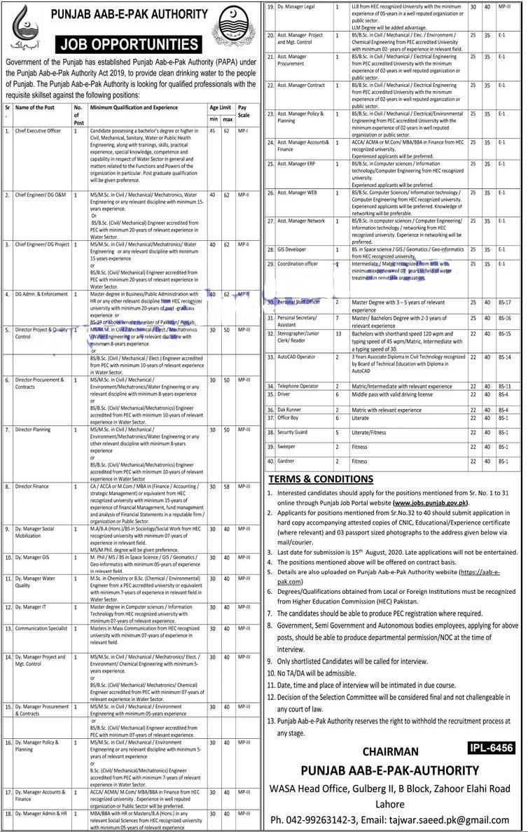 Punjab Aab-e-Pak Authority Jobs 2020 Latest Advertisement