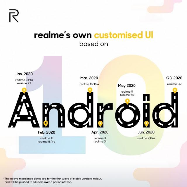 هذا هو موعد حصول هواتف Realme على تحديث ColorsOS 7 وAndroid 10