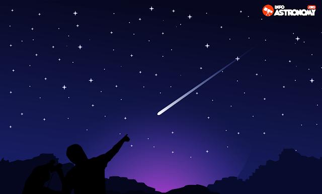 Jadwal fenomena langit maret 2020