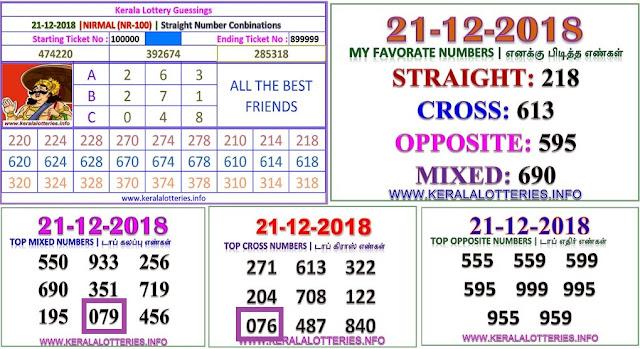 NIRMAL NR-100 Kerala lottery abc guessing by keralalotteries.info