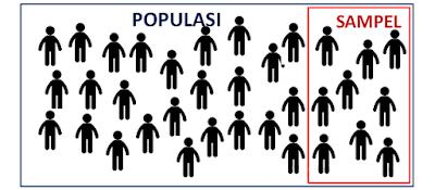 Cara Menghitung Besar Sampel Dengan Rumus Slovin Cara Menghitung Besar Sampel Dengan Rumus Slovin