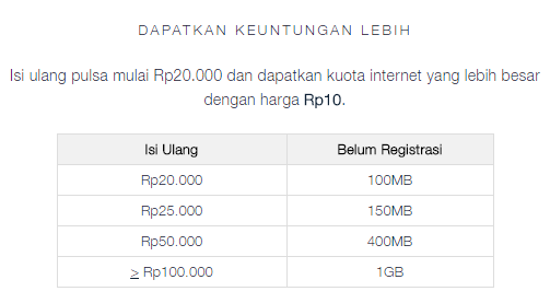 paket internet telkomsel modal jempol
