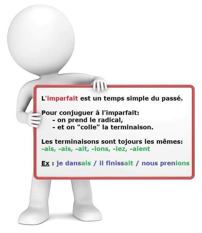 Imparfait - gramatyka 3 - Francuski przy kawie
