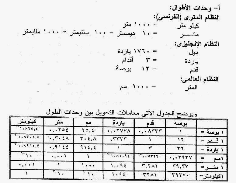 رموز وحدات القياس بالانجليزي 9
