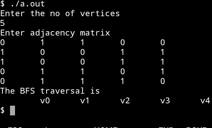 Rare Programming Codes