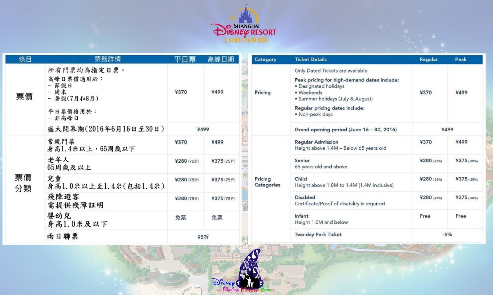 上海迪士尼樂園(Shanghai Disneyland)門票 及 預訂度假區酒店房間 將於 2016年3月28日 00:01 正式開售! | Disney ...