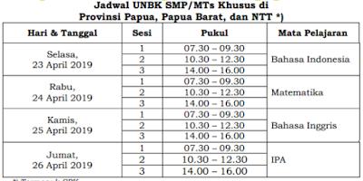 Jadwal UNBK SMP/MTs Tahun 2019 Khusus di Provinsi Papua, Papua Barat, dan NTT