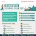 Green Jobs : Pilihan Pekerjaan Impian