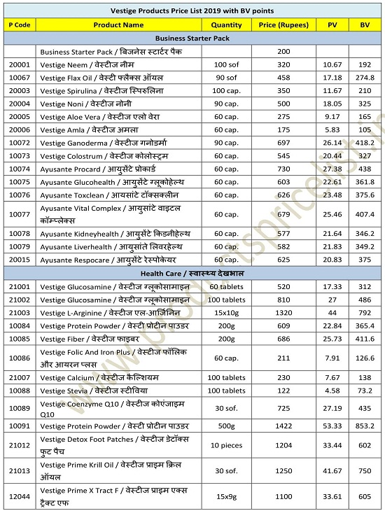 Vestige products price list 2019