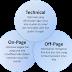 Apa itu SEO dan Manfaatnya untuk Blogger Pemula