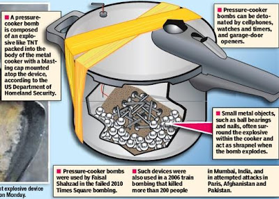 Hla Oo S Blog Pressure Cookers Packed With Explosives And Nails