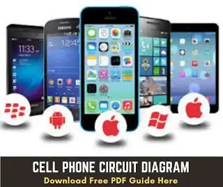 mobile phone components identification & knowledge pdf