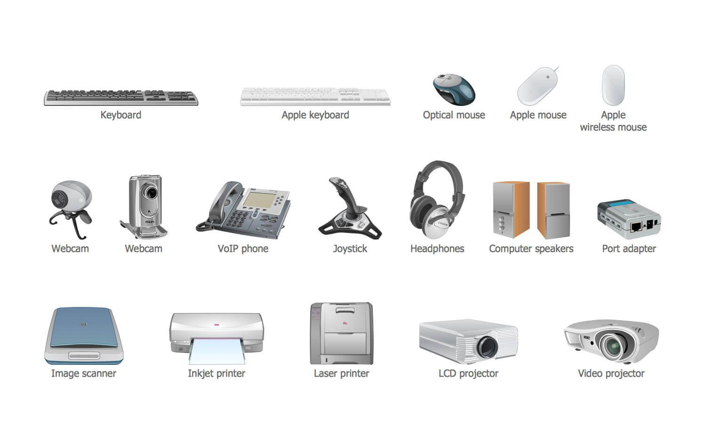 Makalah Peripheral Komputer Input Dan Output Lengkap