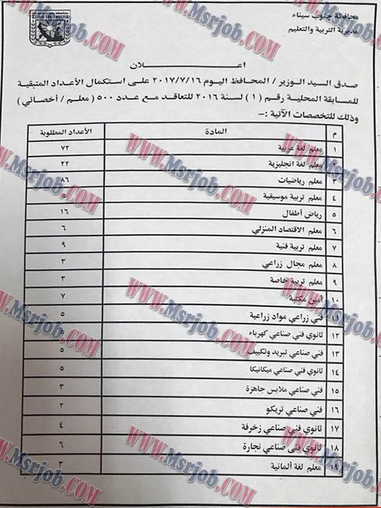 مسابقة وزارة التربية والتعليم لعدد 500 معلم مساعد والتقديم والاوراق 17 / 7 / 2017
