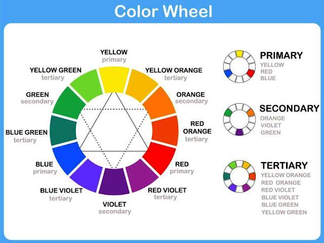 12 warna dalam roda warna utama