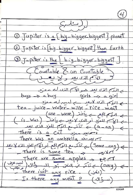 ملخص قواعد كونكت بلس ثانية ابتدائى لغات الترم الاول  4