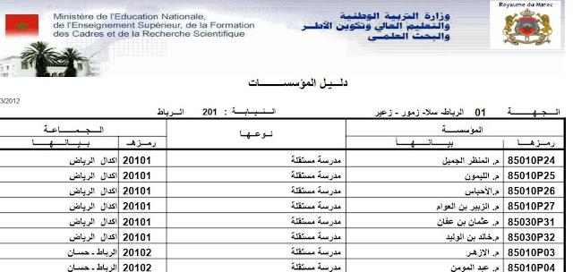 دليل مؤسسات التعليم الابتدائي العمومي بالمغرب