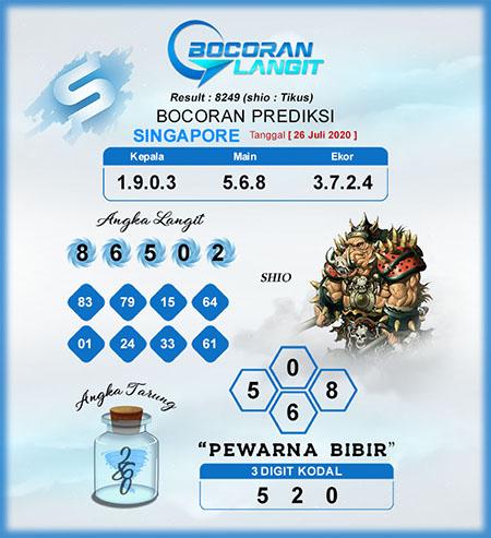 Bocoran Langit SGP Minggu 26 Juli 2020