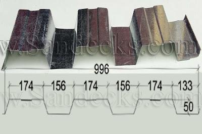Biên dạng Sàn Deck H50W996
