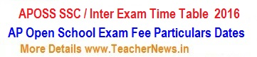 AP Open SSC Inter Revised Time Table APOSS Exam Dates 2017 Download