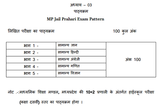 MP PEB Jail Prahari test pattern