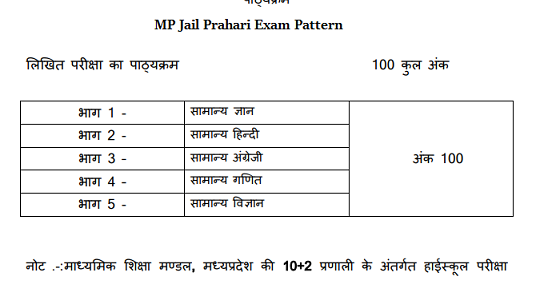 mp jail prahari admit card 2020 download mp peb jail