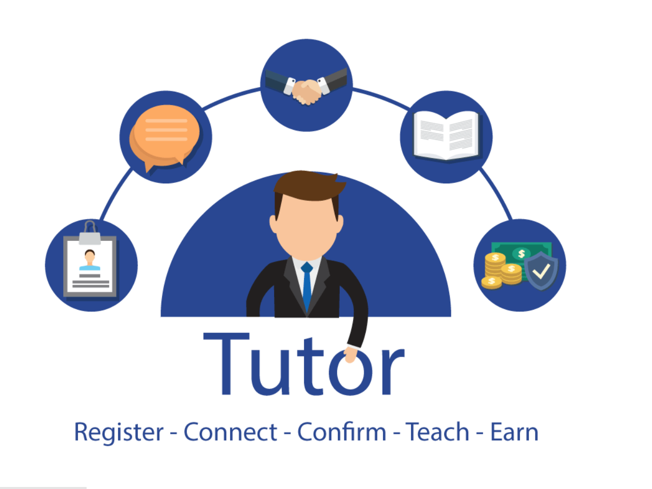 Click Here to Register as Tutor