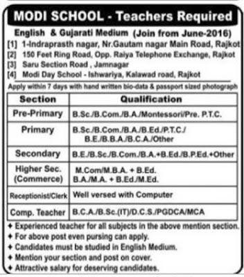 Modi School Rajkot Various Recruitment 2016