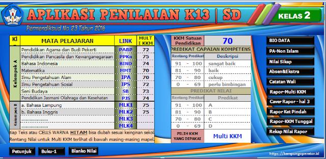 Aplikasi Raport Sekolah Dasar  kurikulum 2013 Smester 1 tahun 2017/2018