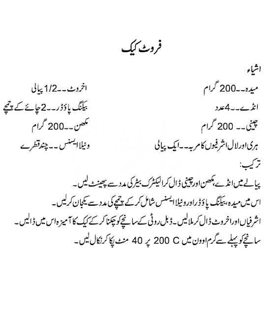 Cake Recipes Urdu Making At Home Pdf Book