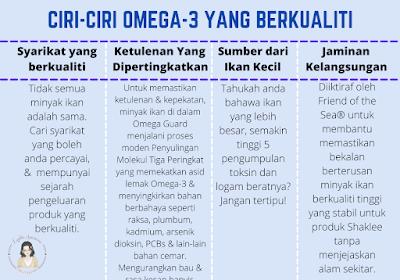 Ciri-ciri Omega 3 yang berkualiti