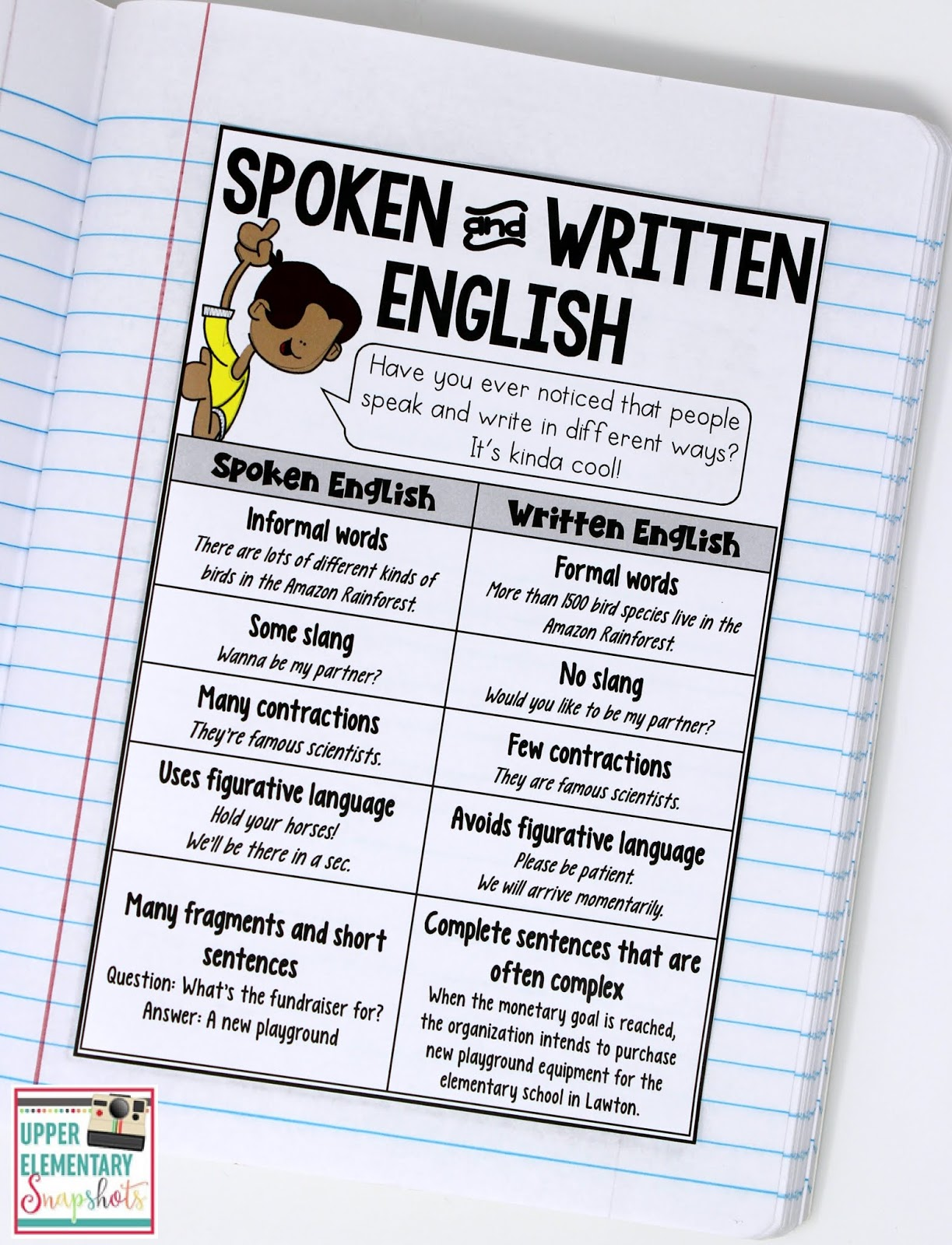 Contrasting Spoken and Written English- This personal language anchor chart  that contrasts formal and informal English is designed for 3rd grade.