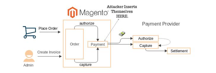 oneplus-credit-card-hacking