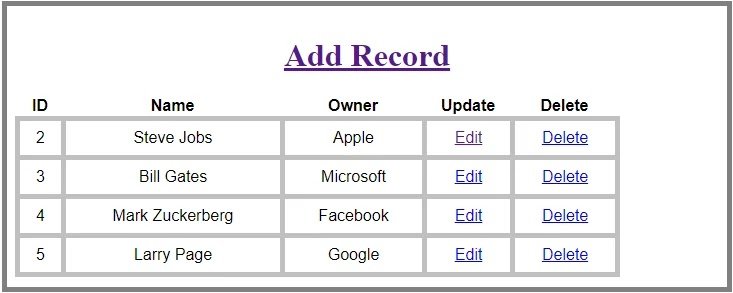 Database all records retrieve in table format