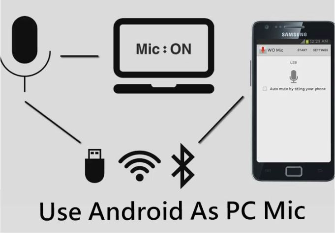 make your android as computer usb wifi microphone techie tips. Black Bedroom Furniture Sets. Home Design Ideas
