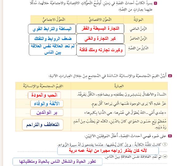حل درس حسون الحواي للصف السابع