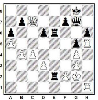 Posición de la partida de ajedrez Gupta - Patel (Bangalore, 2002)