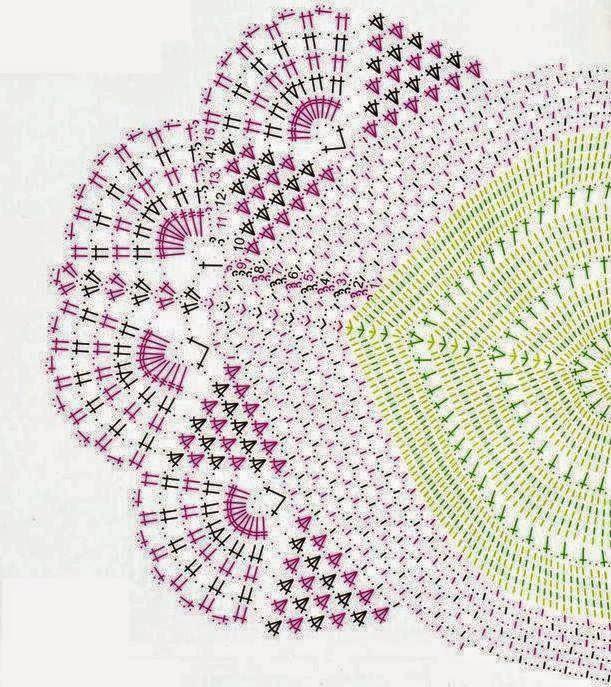 Moderno Crochet Patrones Modernos Ornamento - Ideas de Patrones de ...